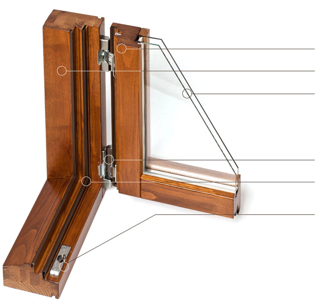 Ventanas ventanas de madera ventanas oscilobatientes - Hacer una ventana de madera ...